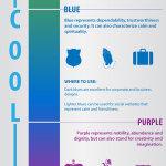 WAHM Graphic Designer Infographics