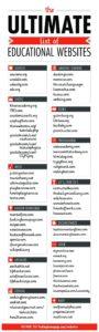 educational-websites-to-know-okdani-blog