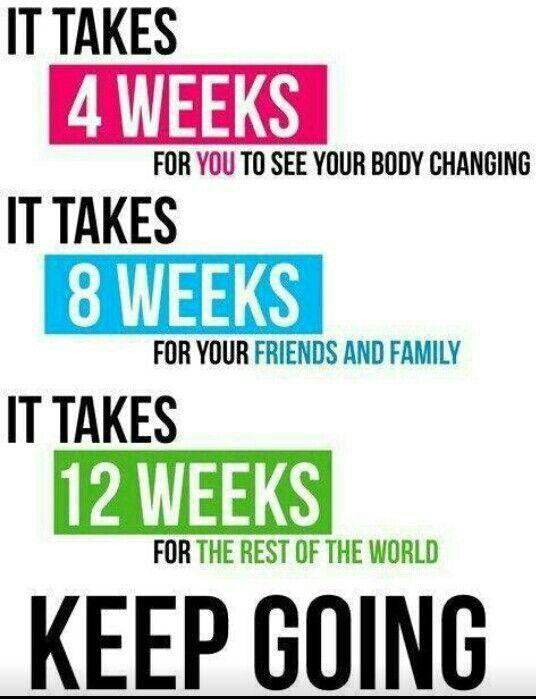 4weeks8weeks12weeks